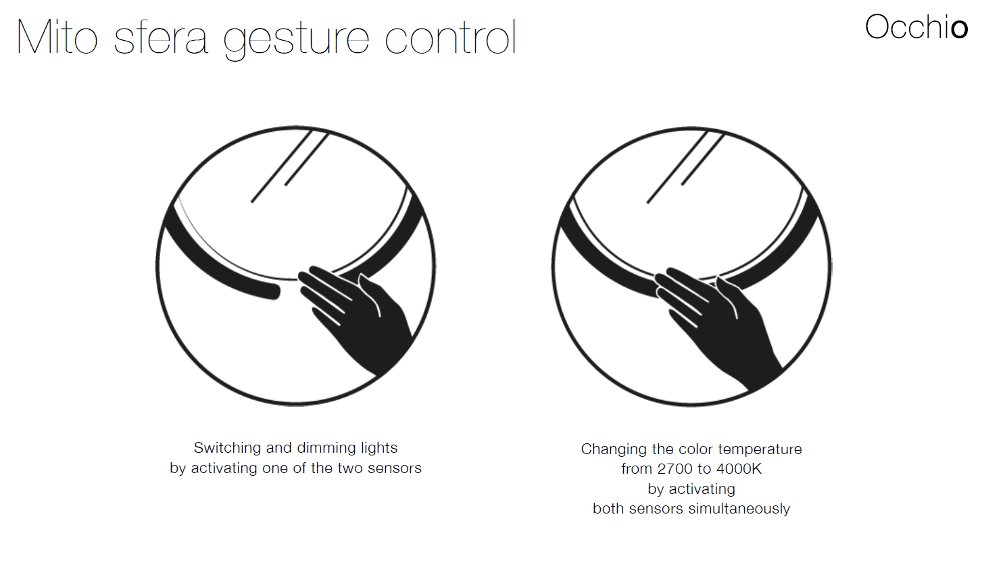 Gesture control for Mito lampen fra Occhio
